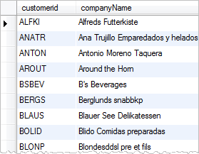 SQL EXISTS customer with orders